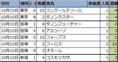 f:id:onix-oniku:20211010143419p:plain