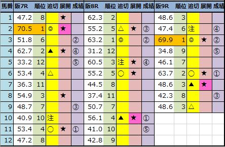 f:id:onix-oniku:20211010143525p:plain