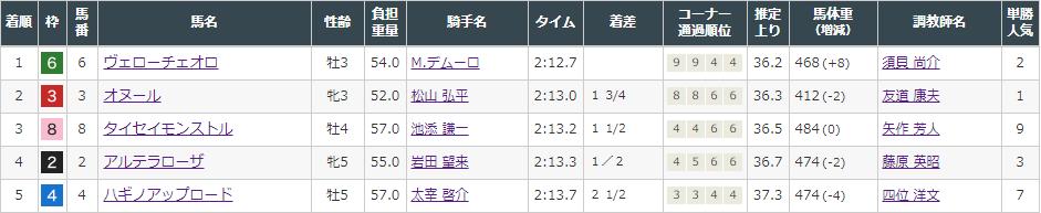 f:id:onix-oniku:20211010144310p:plain