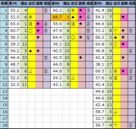 f:id:onix-oniku:20211010144703p:plain