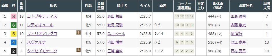 f:id:onix-oniku:20211010145551p:plain