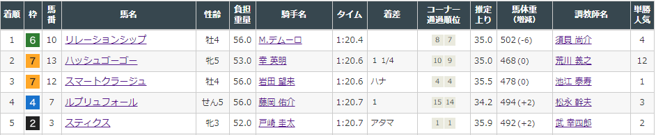 f:id:onix-oniku:20211010152556p:plain