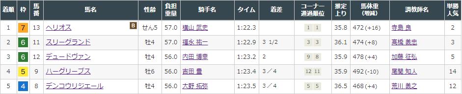 f:id:onix-oniku:20211010152907p:plain