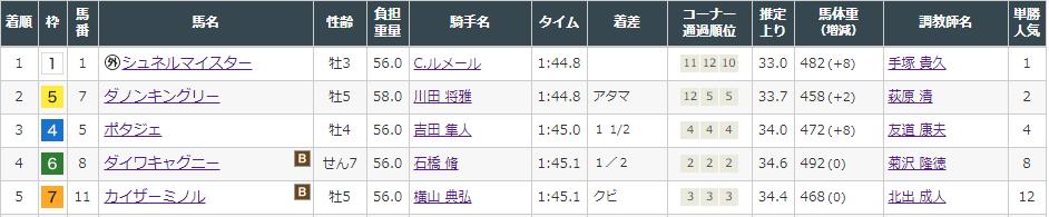 f:id:onix-oniku:20211010160726p:plain