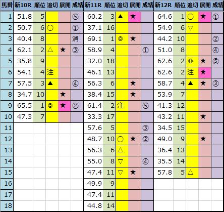 f:id:onix-oniku:20211010161332p:plain
