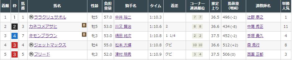 f:id:onix-oniku:20211010161413p:plain