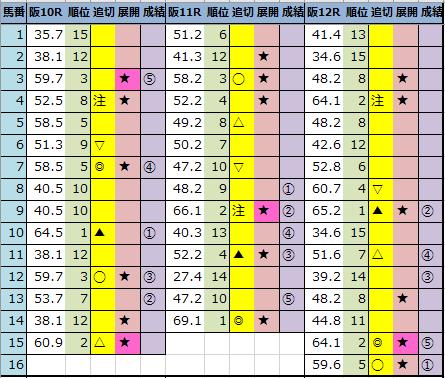 f:id:onix-oniku:20211010162056p:plain
