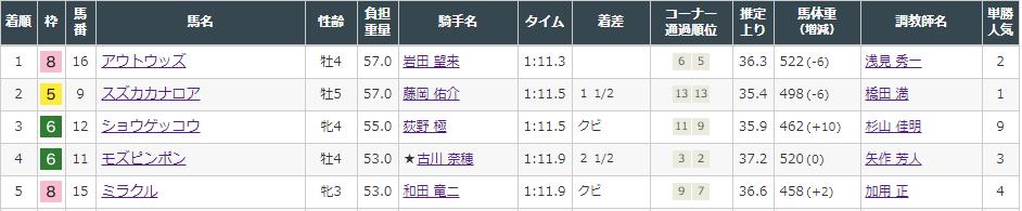f:id:onix-oniku:20211010163201p:plain