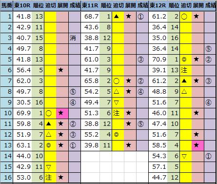 f:id:onix-oniku:20211010163735p:plain