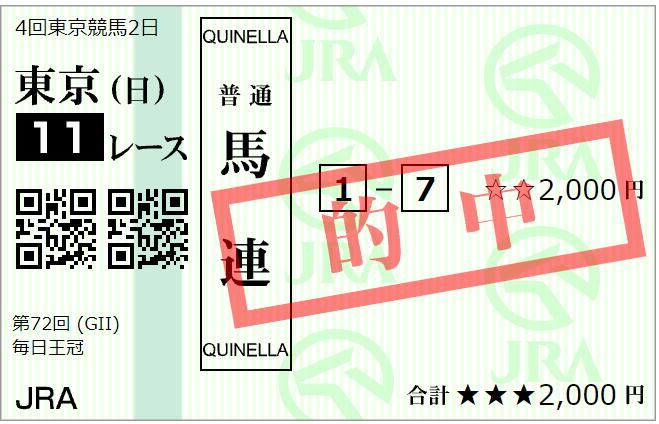 f:id:onix-oniku:20211010173905p:plain