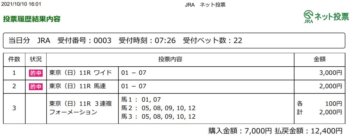 f:id:onix-oniku:20211010173920p:plain