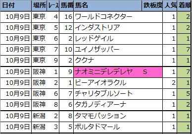 f:id:onix-oniku:20211011195923p:plain