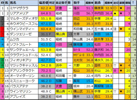 f:id:onix-oniku:20211012164034p:plain