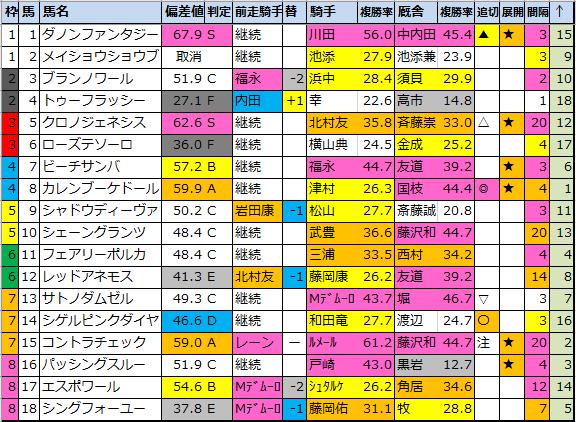 f:id:onix-oniku:20211012164111p:plain