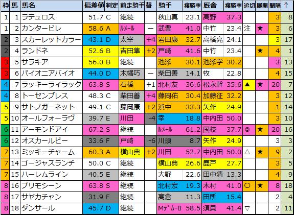 f:id:onix-oniku:20211012164148p:plain