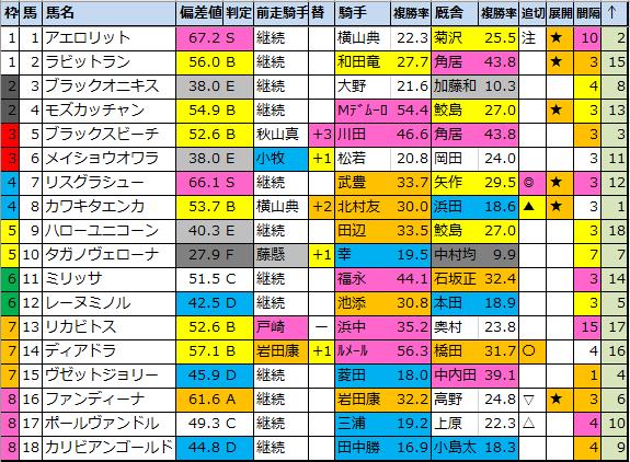 f:id:onix-oniku:20211012164214p:plain