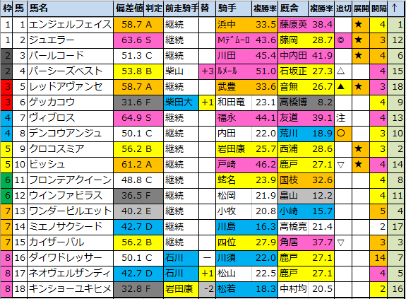 f:id:onix-oniku:20211012164247p:plain