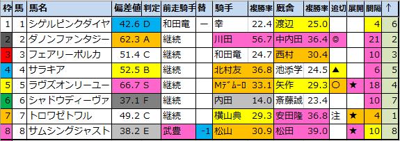 f:id:onix-oniku:20211013173550p:plain
