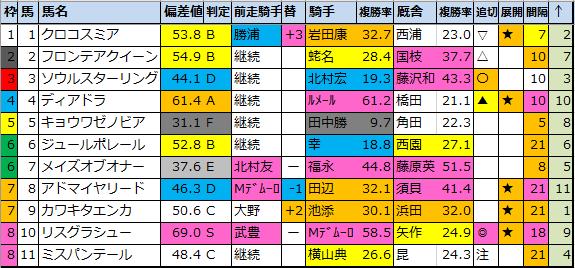 f:id:onix-oniku:20211013173709p:plain
