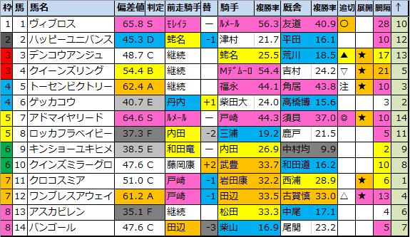 f:id:onix-oniku:20211013173748p:plain