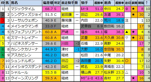 f:id:onix-oniku:20211013173827p:plain