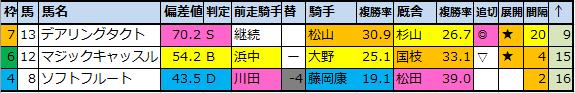 f:id:onix-oniku:20211014163305p:plain