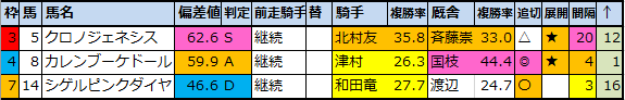 f:id:onix-oniku:20211014163858p:plain