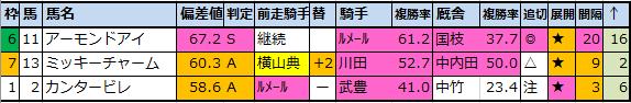 f:id:onix-oniku:20211014164050p:plain