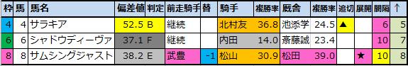 f:id:onix-oniku:20211014184612p:plain