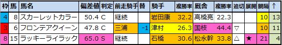 f:id:onix-oniku:20211014185246p:plain