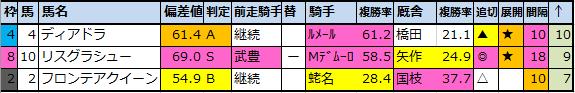 f:id:onix-oniku:20211014185426p:plain
