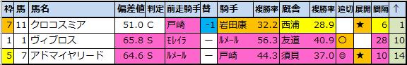 f:id:onix-oniku:20211014185543p:plain
