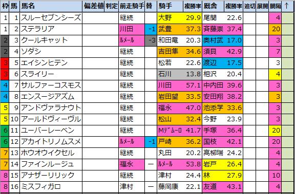 f:id:onix-oniku:20211015092246p:plain