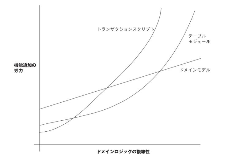 f:id:onk:20201110231849p:plain
