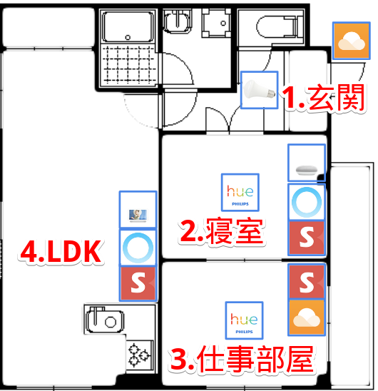 f:id:onk:20210130180604p:plain