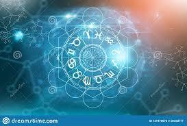 Famous Astrologer in Kolkata, Astrologer Vedant Sharmaa - onlinebestastrologer's blog