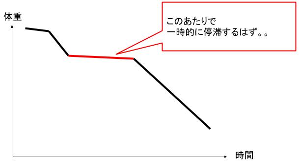 f:id:ono-ayumu:20201207230923p:plain