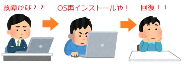 f:id:ono-ayumu:20201227183801p:plain