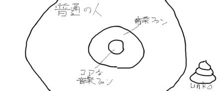 f:id:ono-win:20090112095633j:image