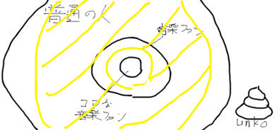 f:id:ono-win:20090112100611j:image