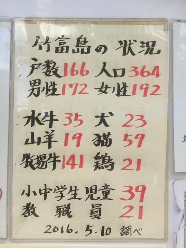 f:id:onoboriyoshimi:20160725225018j:plain