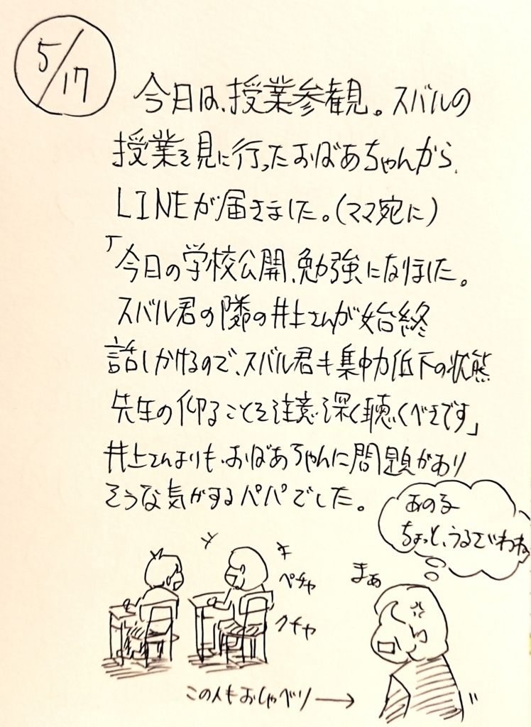 f:id:onokoji007:20180517221135j:plain