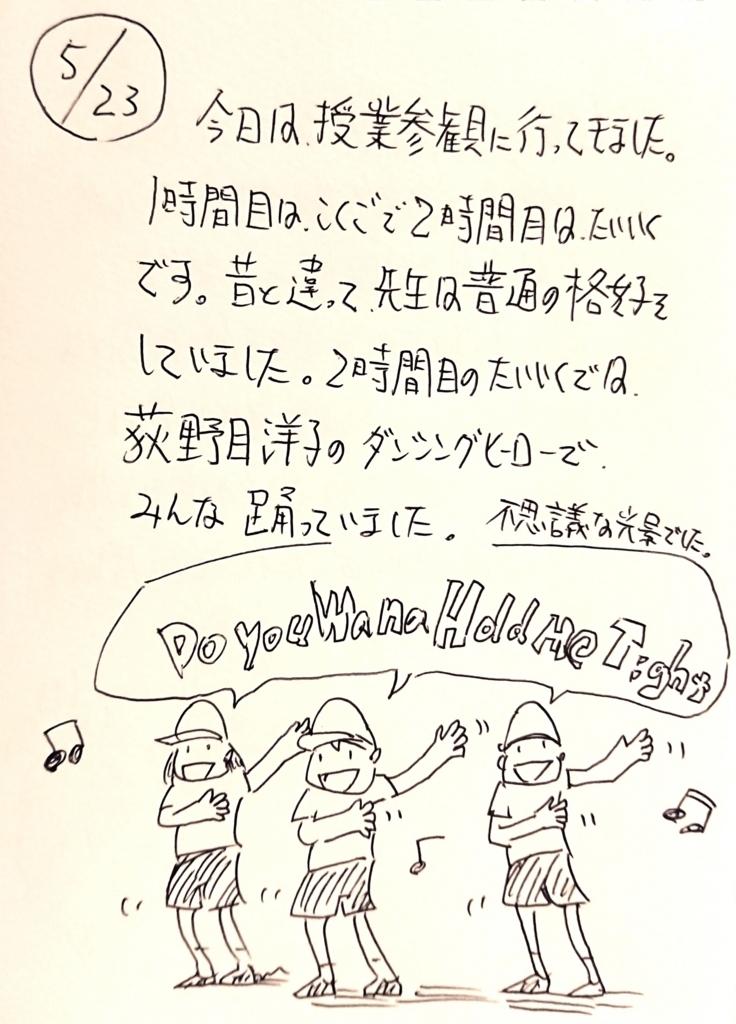 f:id:onokoji007:20180523224644j:plain