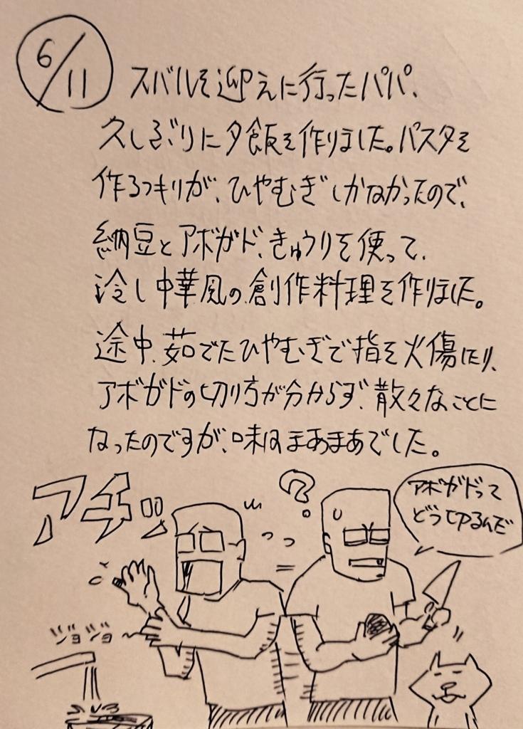 f:id:onokoji007:20180611224111j:plain