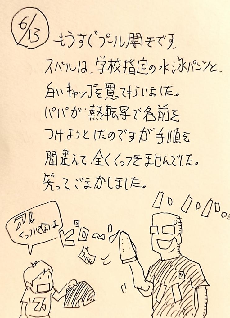 f:id:onokoji007:20180613230929j:plain