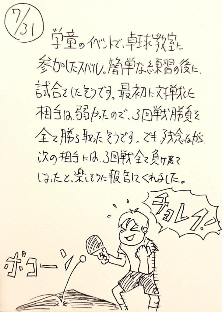 f:id:onokoji007:20180731230509j:plain