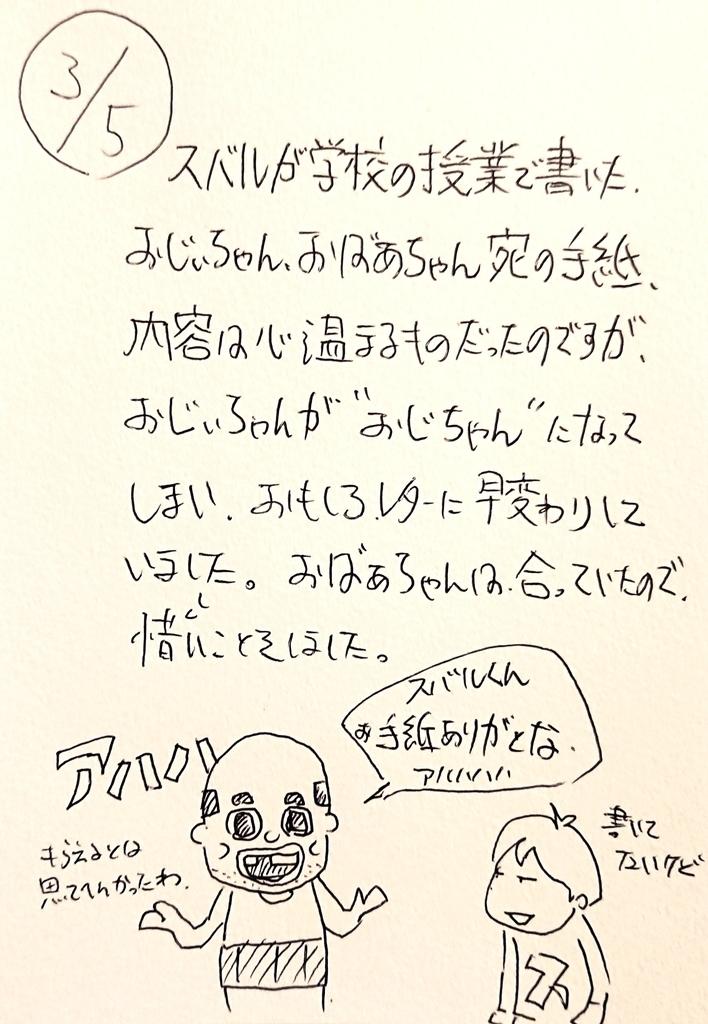 f:id:onokoji007:20190305222429j:plain