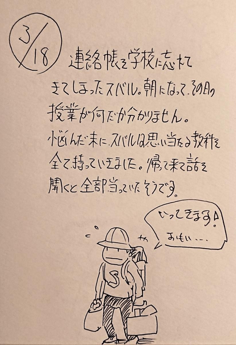 f:id:onokoji007:20190318213919j:plain