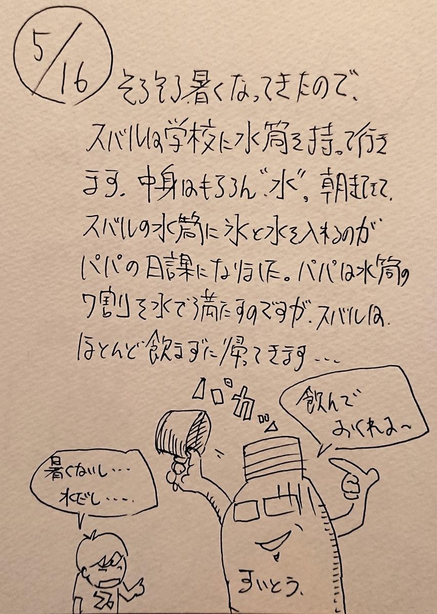 f:id:onokoji007:20190516225452j:plain
