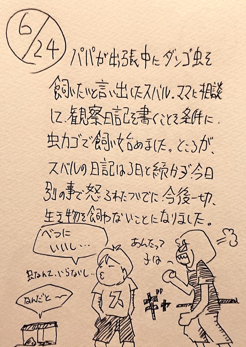 f:id:onokoji007:20190624220316j:plain